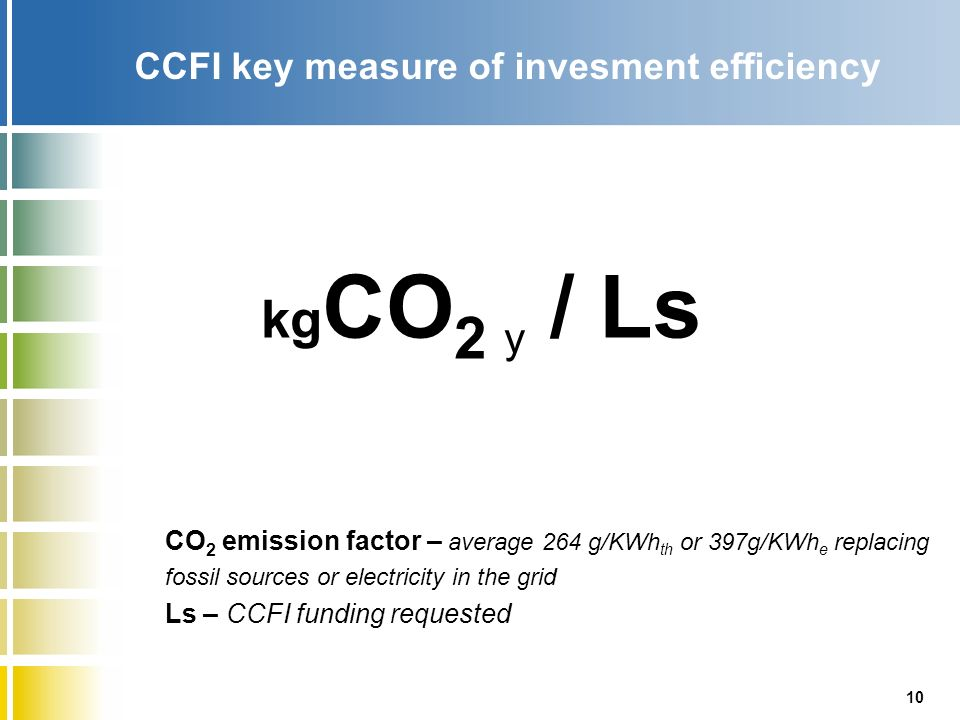 10 CCFI key measure of invesment efficiency kg CO 2 y / Ls CO 2 emission factor – average 264 g/KWh th or 397g/KWh e replacing fossil sources or electricity in the grid Ls – CCFI funding requested
