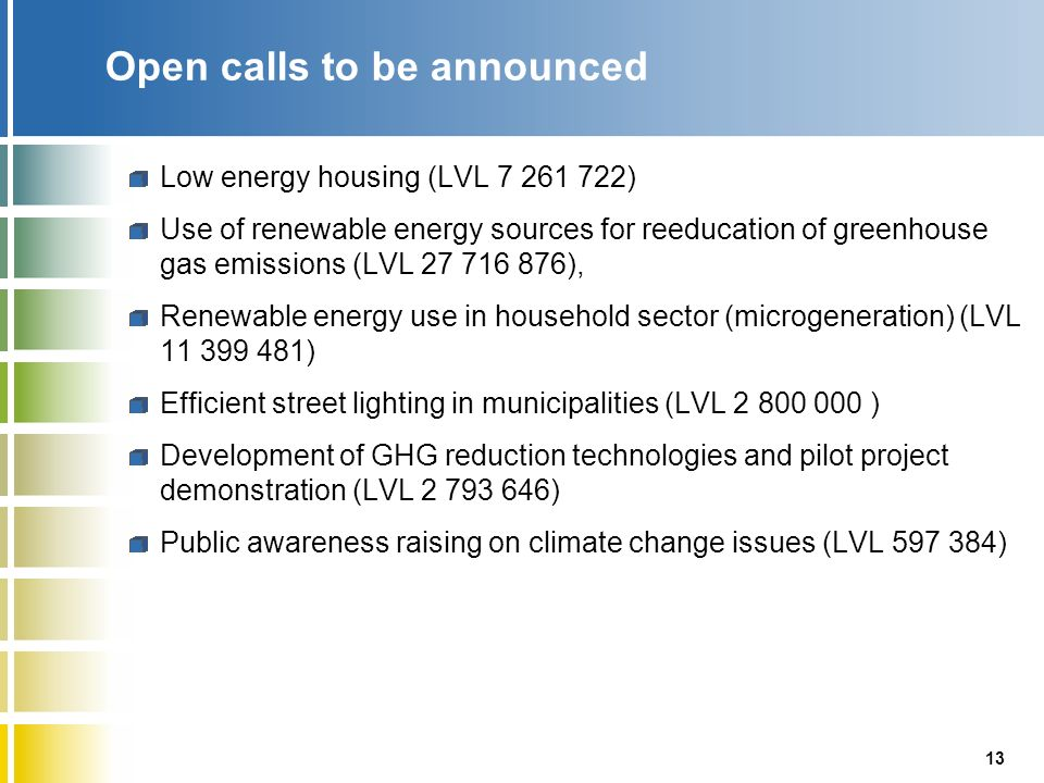 13 Open calls to be announced Low energy housing (LVL ) Use of renewable energy sources for reeducation of greenhouse gas emissions (LVL ), Renewable energy use in household sector (microgeneration) (LVL ) Efficient street lighting in municipalities (LVL ) Development of GHG reduction technologies and pilot project demonstration (LVL ) Public awareness raising on climate change issues (LVL )