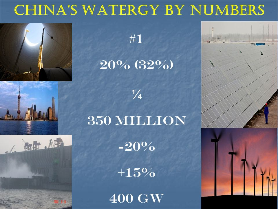 Chinas Watergy By Numbers #1 20% (32%) ¼ 350 Million -20% +15% 400 GW
