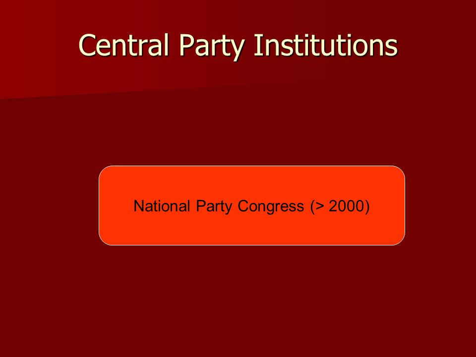 Central Party Institutions National Party Congress (> 2000)