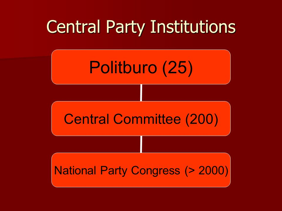 Central Party Institutions Politburo (25) Central Committee (200) National Party Congress (> 2000)