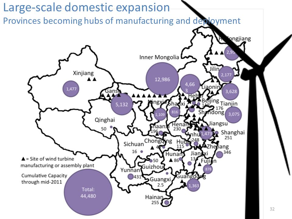 32 Large-scale domestic expansion Provinces becoming hubs of manufacturing and deployment