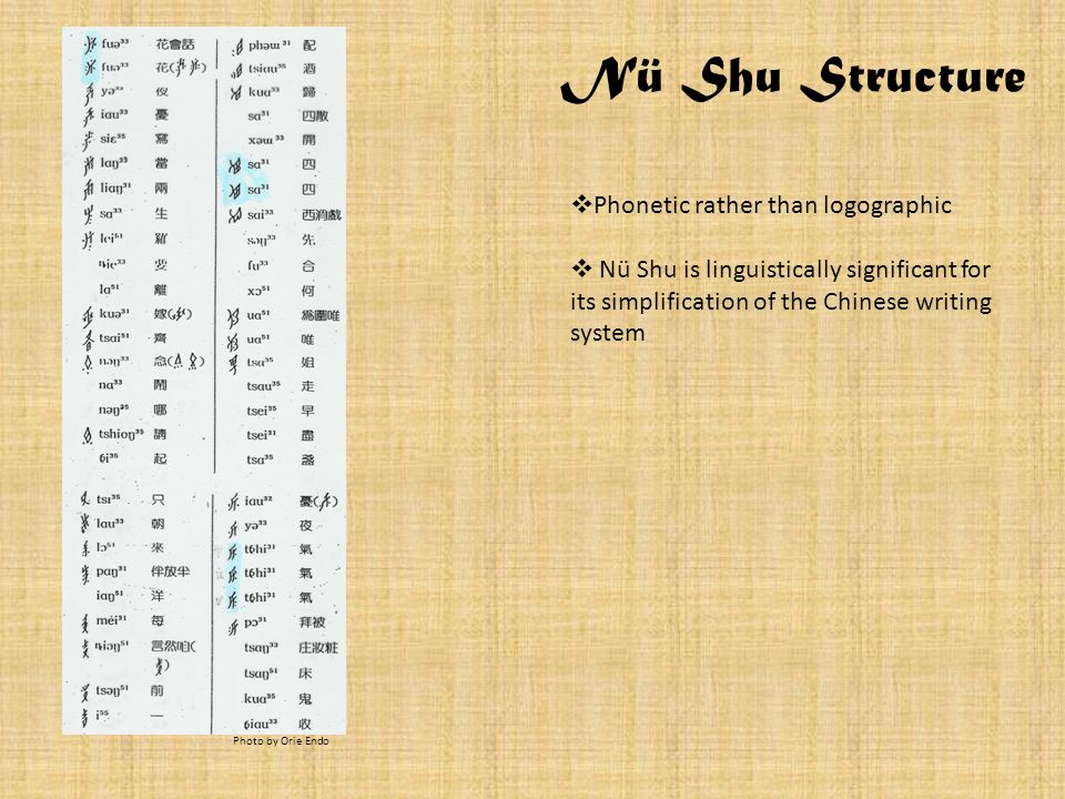 Phonetic rather than logographic Nü Shu is linguistically significant for its simplification of the Chinese writing system Nü Shu Structure Photo by O