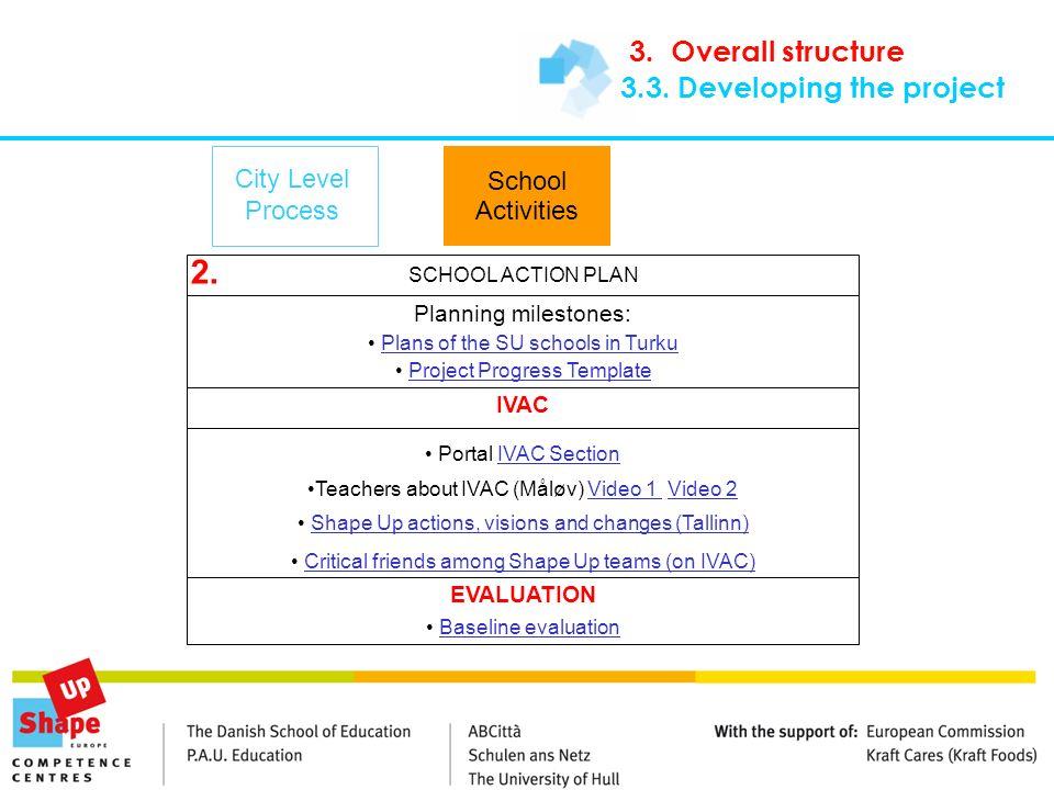 Planning milestones: IVAC EVALUATION School Activities 2. City Level Process Project Progress Template Project Progress Template Plans of the SU schoo