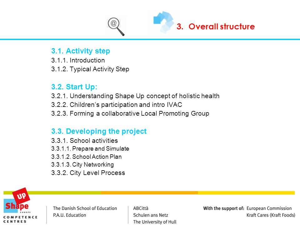 3.1. Activity step 3.1.1. Introduction 3.1.2. Typical Activity Step 3.2.