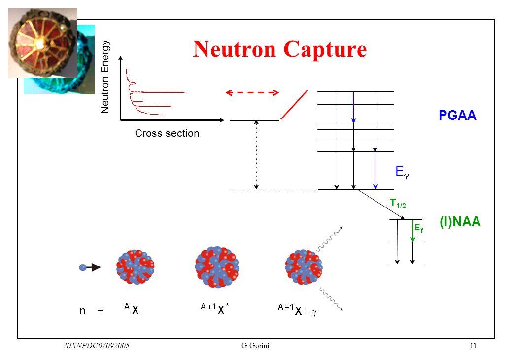 11XIXNPDC07092005G.Gorini (I)NAA PGAA NRCA T 1/2 E Resonances Neutron Energy Cross section E Neutron Capture