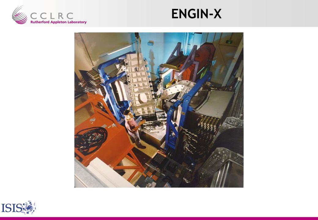 21XIXNPDC07092005G.Gorini ENGIN-X