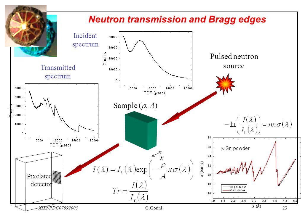 23XIXNPDC07092005G.Gorini Neutron transmission and Bragg edges Pulsed neutron source Incident spectrum Sample (, A) Transmitted spectrum x Pixelated detector
