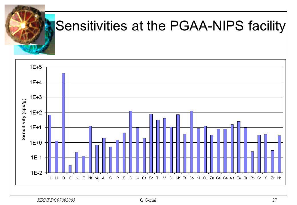 27XIXNPDC07092005G.Gorini Sensitivities at the PGAA-NIPS facility