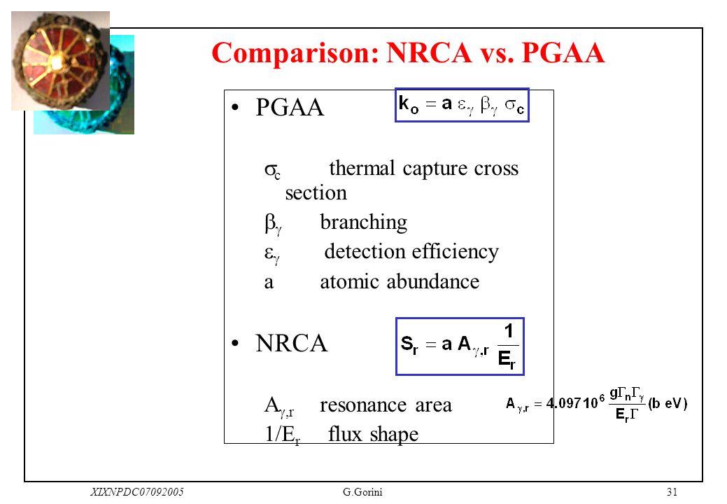 31XIXNPDC07092005G.Gorini Comparison: NRCA vs.