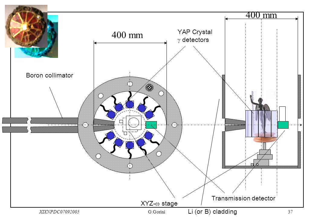 37XIXNPDC07092005G.Gorini 400 mm Boron collimator YAP Crystal detectors Transmission detector XYZ- stage Li (or B) cladding