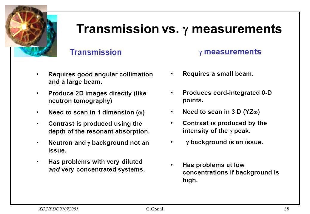 38XIXNPDC07092005G.Gorini Transmission vs.