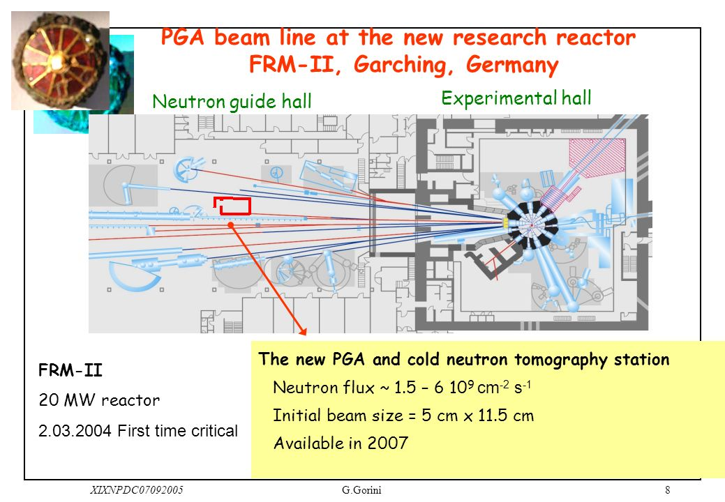 8XIXNPDC07092005G.Gorini PGA beam line at the new research reactor FRM-II, Garching, Germany Experimental hall Neutron guide hall The new PGA and cold neutron tomography station Neutron flux ~ 1.5 – 6 10 9 cm -2 s -1 Initial beam size = 5 cm x 11.5 cm Available in 2007 FRM-II 20 MW reactor 2.03.2004 First time critical