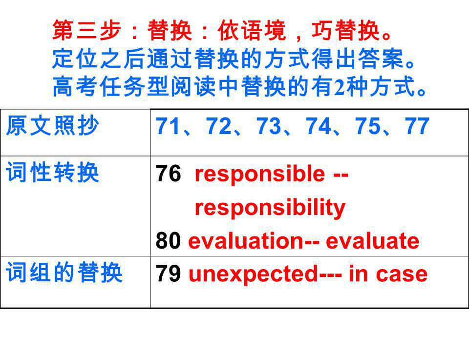 2 71 72 73 74 75 77 76 responsible -- responsibility 80 evaluation-- evaluate 79 unexpected--- in case