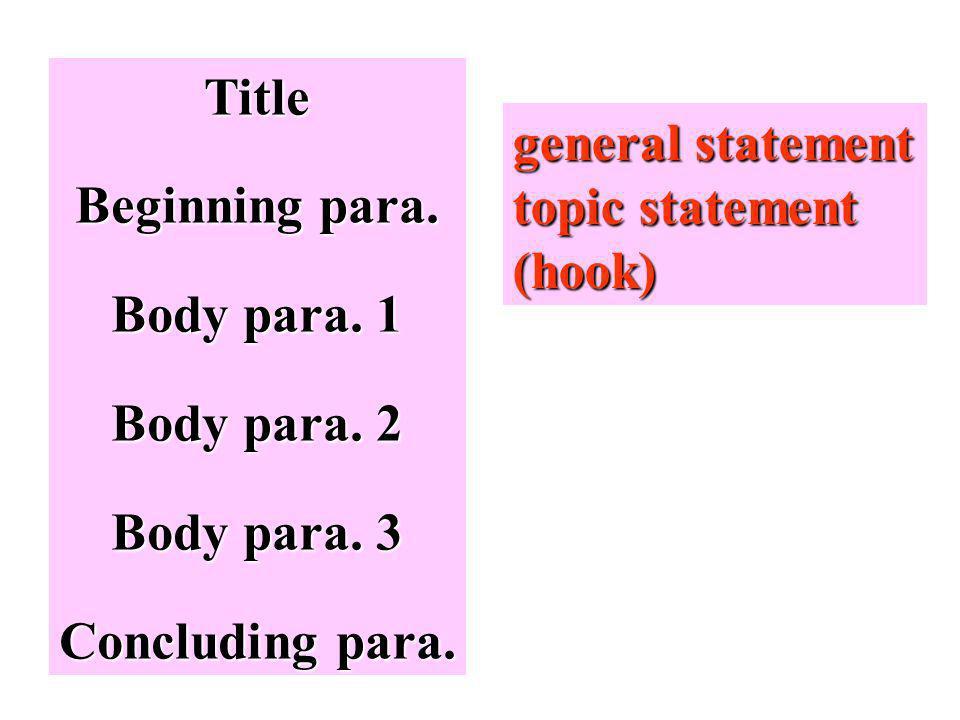 Title Beginning para.Body para. 1 Body para. 2 Body para.