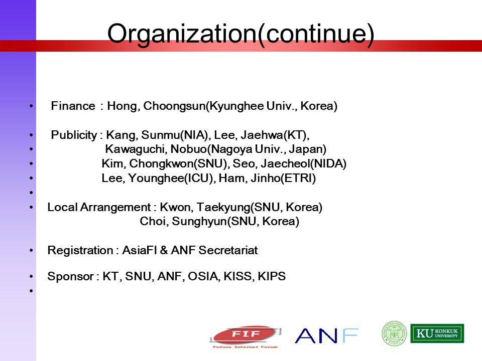Organization(continue) Finance : Hong, Choongsun(Kyunghee Univ., Korea) Publicity : Kang, Sunmu(NIA), Lee, Jaehwa(KT), Kawaguchi, Nobuo(Nagoya Univ.,