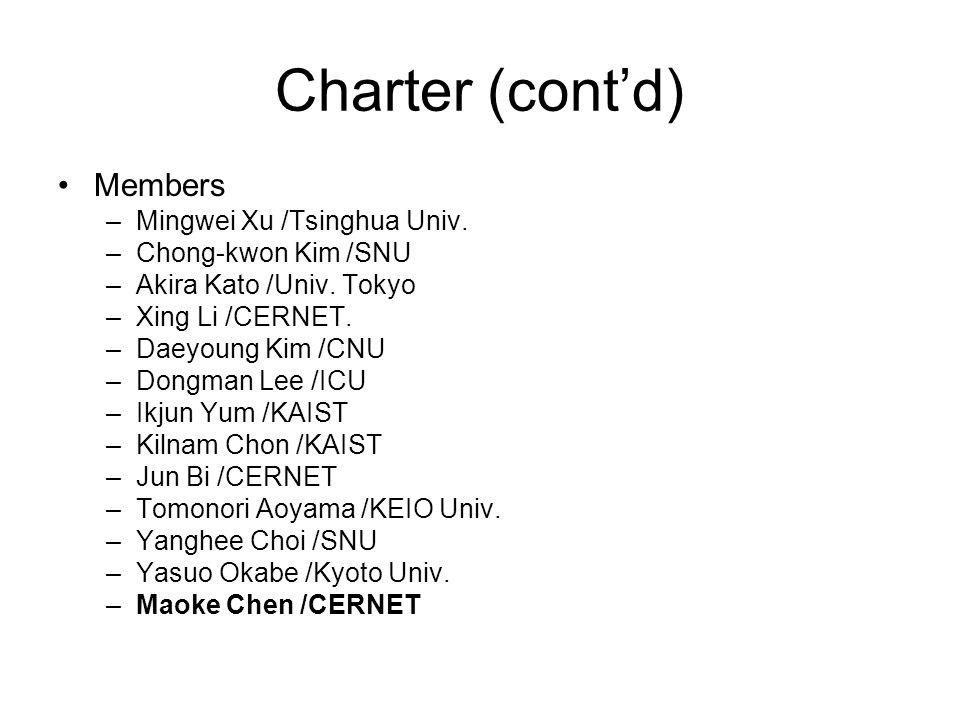 Charter (contd) Members –Mingwei Xu /Tsinghua Univ.