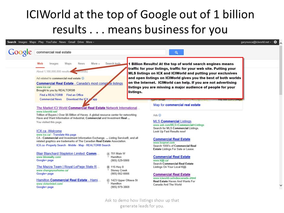 ICIWorld at the top of Google out of 1 billion results... means business for you Ask to demo how listings show up that generate leads for you.