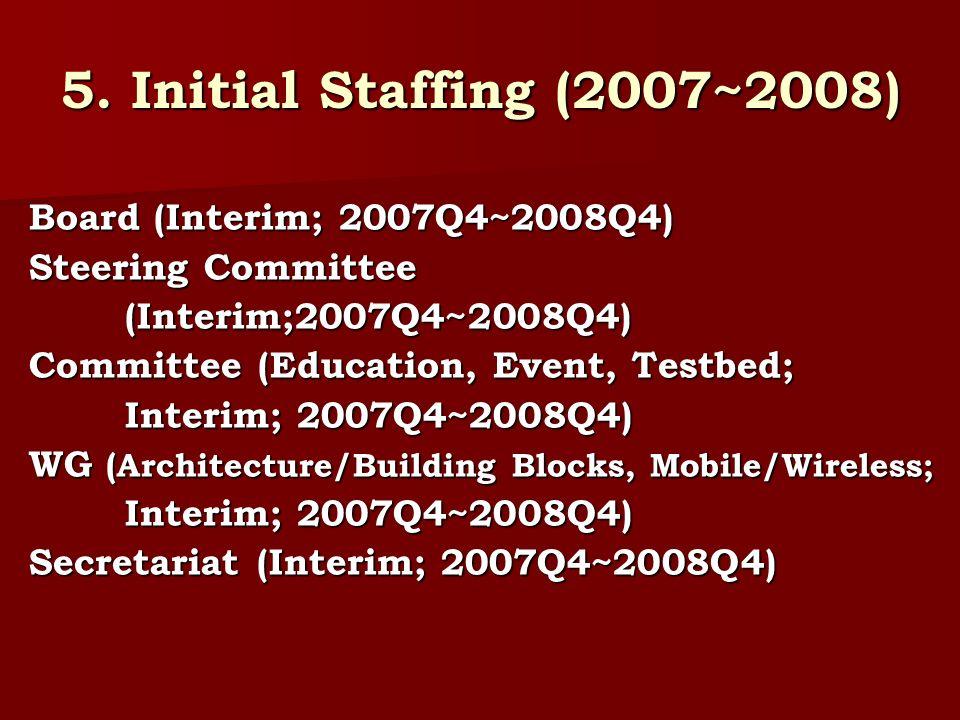 5. Initial Staffing (2007~2008) Board (Interim; 2007Q4~2008Q4) Steering Committee (Interim;2007Q4~2008Q4) (Interim;2007Q4~2008Q4) Committee (Education