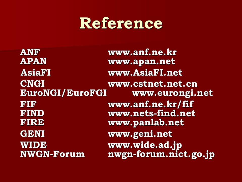 Reference ANFwww.anf.ne.kr APANwww.apan.net AsiaFIwww.AsiaFI.net AsiaFIwww.AsiaFI.net CNGIwww.cstnet.net.cn EuroNGI/EuroFGI www.eurongi.net FIFwww.anf.ne.kr/fif FINDwww.nets-find.net FIREwww.panlab.net FIFwww.anf.ne.kr/fif FINDwww.nets-find.net FIREwww.panlab.net GENI www.geni.net WIDEwww.wide.ad.jp NWGN-Forumnwgn-forum.nict.go.jp WIDEwww.wide.ad.jp NWGN-Forumnwgn-forum.nict.go.jp