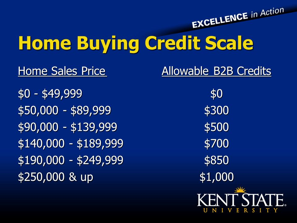 Home Buying Credit Scale Home Sales Price $0 - $49,999 $50,000 - $89,999 $90,000 - $139,999 $140,000 - $189,999 $190,000 - $249,999 $250,000 & up Allowable B2B Credits $0$300$500$700$850$1,000