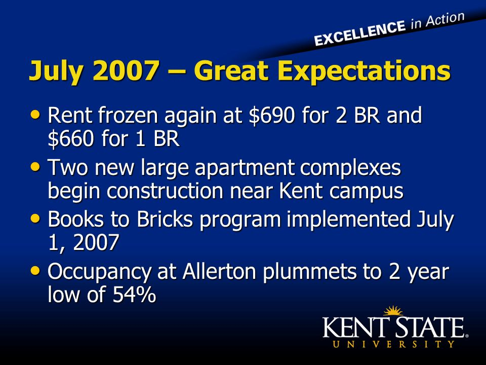 July 2007 – Great Expectations Rent frozen again at $690 for 2 BR and $660 for 1 BR Rent frozen again at $690 for 2 BR and $660 for 1 BR Two new large apartment complexes begin construction near Kent campus Two new large apartment complexes begin construction near Kent campus Books to Bricks program implemented July 1, 2007 Books to Bricks program implemented July 1, 2007 Occupancy at Allerton plummets to 2 year low of 54% Occupancy at Allerton plummets to 2 year low of 54%