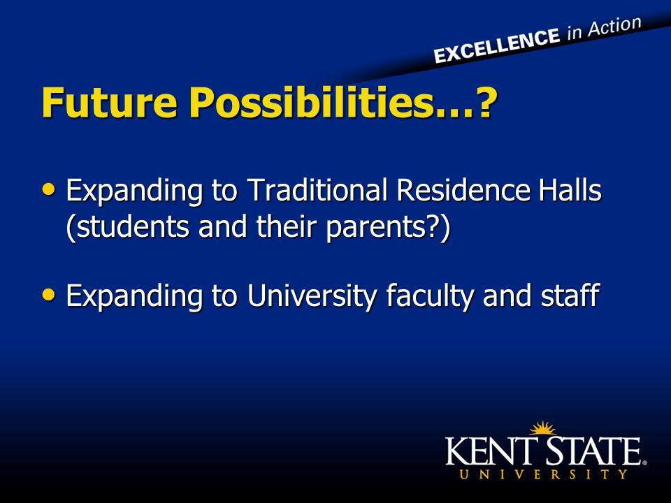 Future Possibilities….