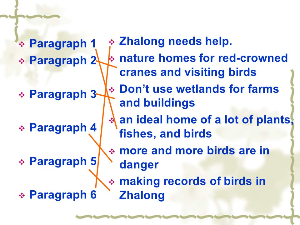 Paragraph 1 Paragraph 2 Paragraph 3 Paragraph 4 Paragraph 5 Paragraph 6 Zhalong needs help. nature homes for red-crowned cranes and visiting birds Don