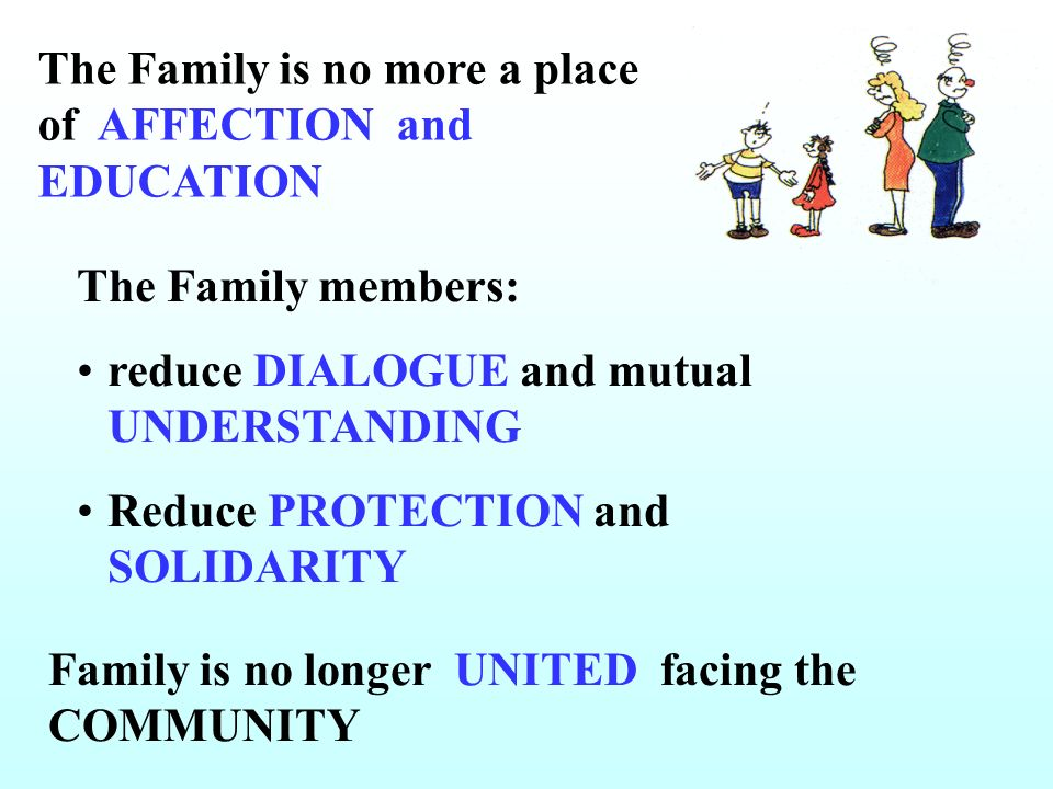 The Family members: reduce DIALOGUE and mutual UNDERSTANDING Reduce PROTECTION and SOLIDARITY The Family is no more a place of AFFECTION and EDUCATION Family is no longer UNITED facing the COMMUNITY