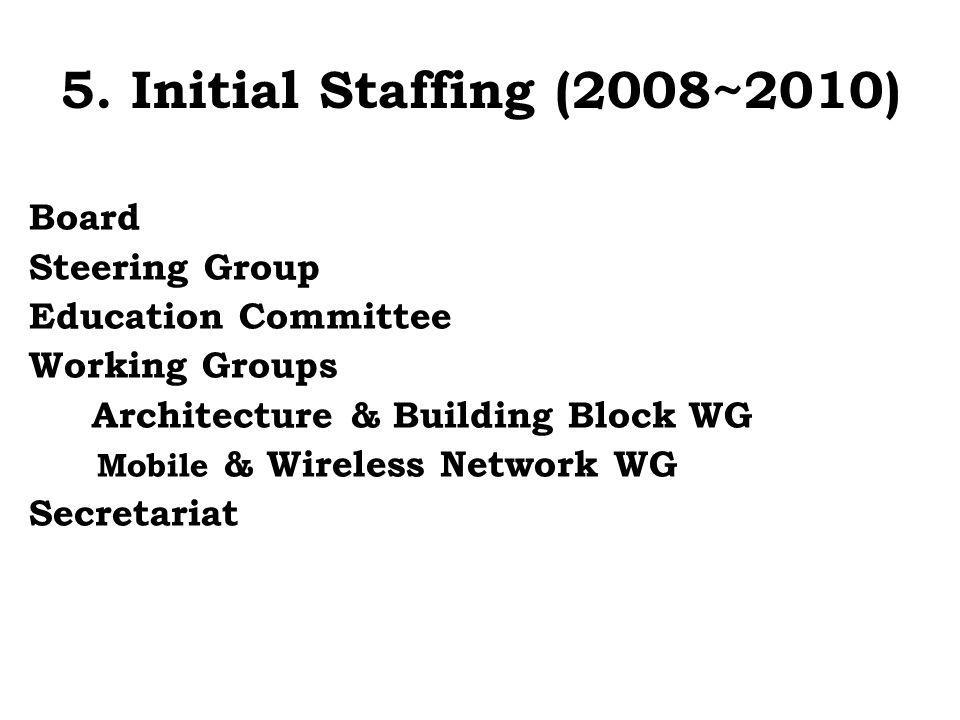 5. Initial Staffing (2008~2010) Board Steering Group Education Committee Working Groups Architecture & Building Block WG Mobile & Wireless Network WG