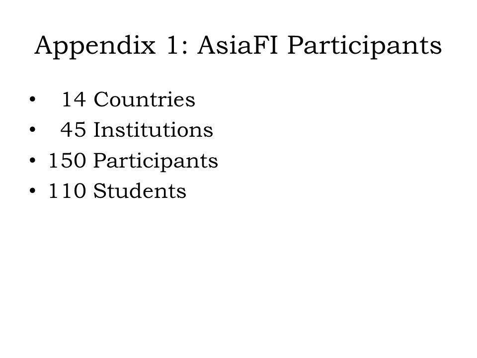 Appendix 1: AsiaFI Participants 14 Countries 45 Institutions 150 Participants 110 Students