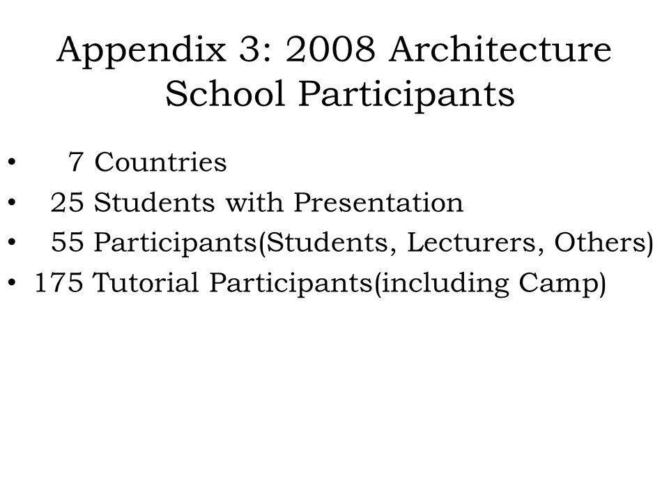 Appendix 3: 2008 Architecture School Participants 7 Countries 25 Students with Presentation 55 Participants(Students, Lecturers, Others) 175 Tutorial Participants(including Camp)