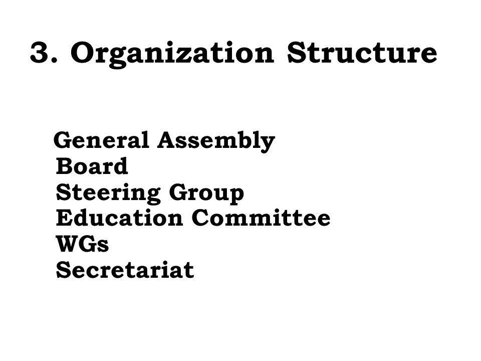3. Organization Structure General Assembly Board Steering Group Education Committee WGs Secretariat