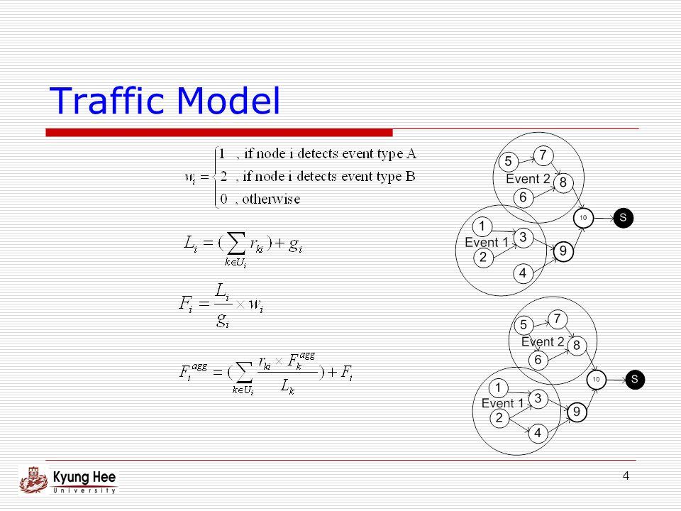 4 Traffic Model