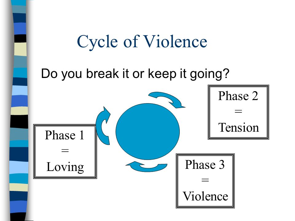 Cycle of Violence Do you break it or keep it going? Phase 1 = Loving Phase 2 = Tension Phase 3 = Violence