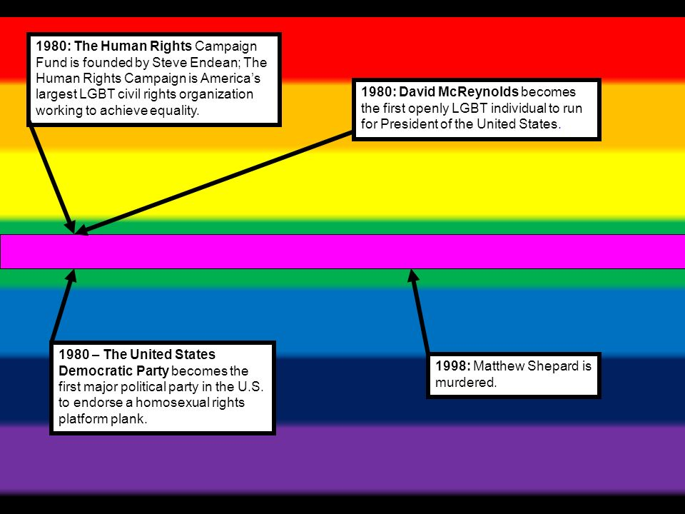1980 – The United States Democratic Party becomes the first major political party in the U.S. to endorse a homosexual rights platform plank. 1980: Dav