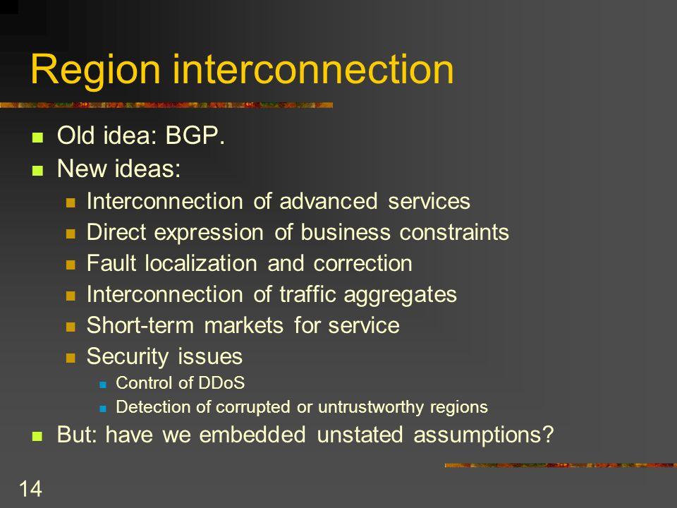 14 Region interconnection Old idea: BGP.