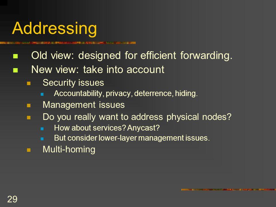 29 Addressing Old view: designed for efficient forwarding.