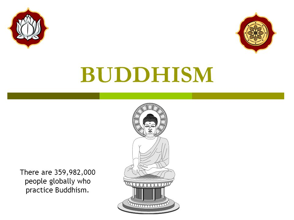 BUDDHISM There are 359,982,000 people globally who practice Buddhism.