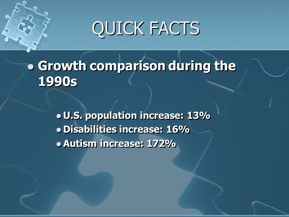 QUICK FACTS Growth comparison during the 1990s U.S. population increase: 13% Disabilities increase: 16% Autism increase: 172% Growth comparison during