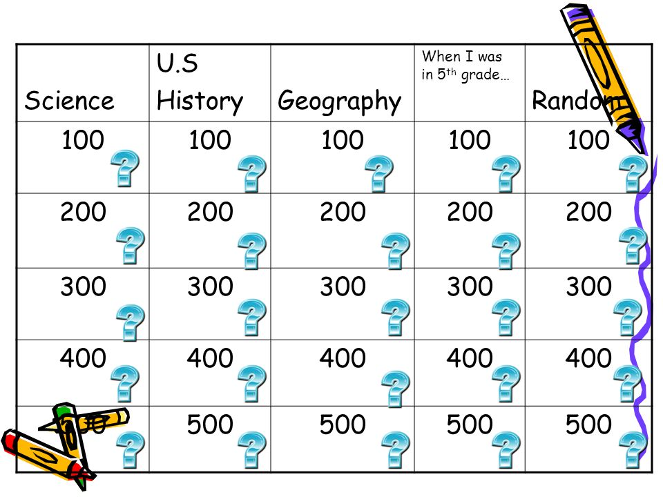 Science U.S HistoryGeography When I was in 5 th grade… Random 100 200 300 400 500
