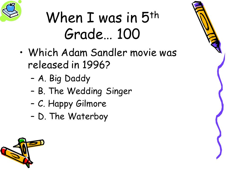 When I was in 5 th Grade… 100 Which Adam Sandler movie was released in 1996? –A. Big Daddy –B. The Wedding Singer –C. Happy Gilmore –D. The Waterboy