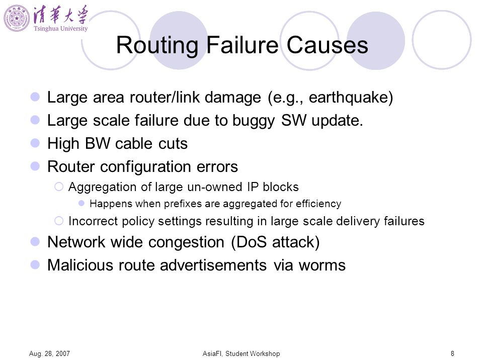 Aug. 28, 2007AsiaFI, Student Workshop8 Routing Failure Causes Large area router/link damage (e.g., earthquake) Large scale failure due to buggy SW upd