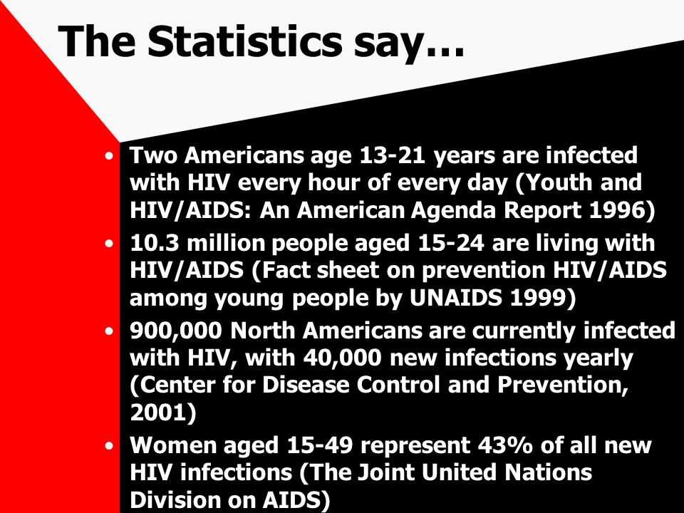 The Statistics say… Two Americans age years are infected with HIV every hour of every day (Youth and HIV/AIDS: An American Agenda Report 1996) 10.3 million people aged are living with HIV/AIDS (Fact sheet on prevention HIV/AIDS among young people by UNAIDS 1999) 900,000 North Americans are currently infected with HIV, with 40,000 new infections yearly (Center for Disease Control and Prevention, 2001) Women aged represent 43% of all new HIV infections (The Joint United Nations Division on AIDS)