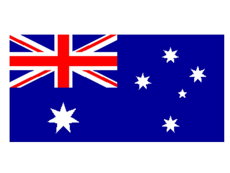What is ANZAC? ANZAC = Australia and New Zealand Army Corps