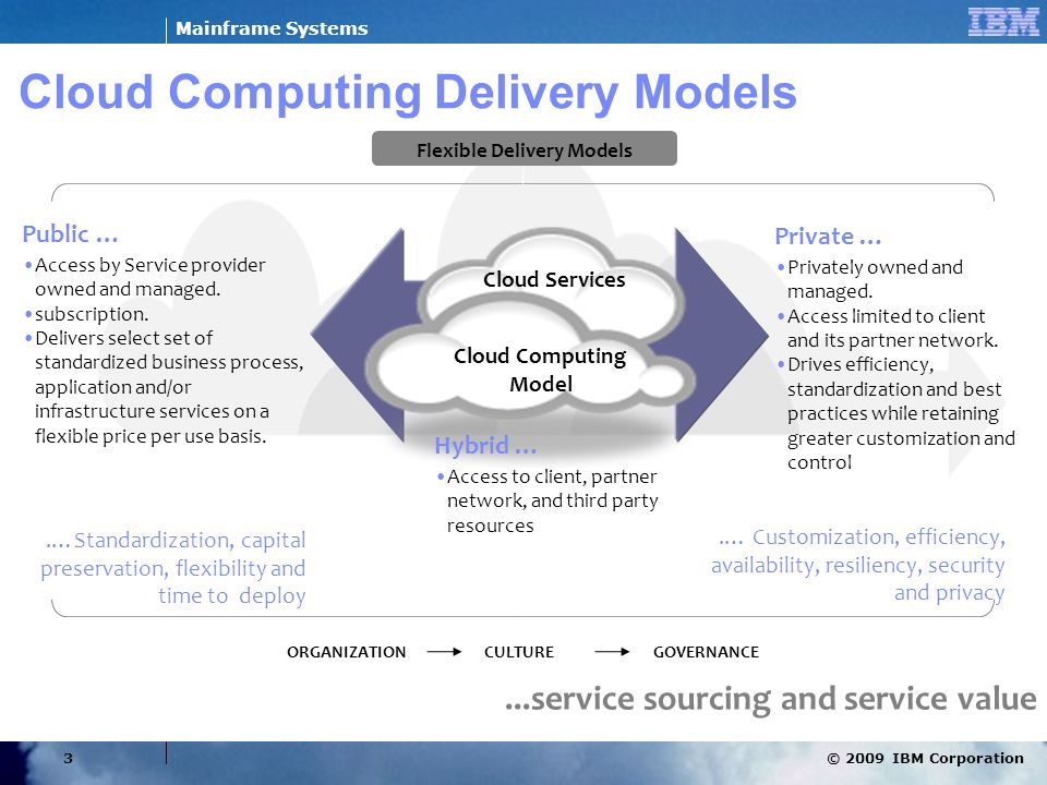 © 2009 IBM Corporation Mainframe Systems 3...service sourcing and service value Cloud Computing Delivery Models ORGANIZATIONCULTUREGOVERNANCE Flexible