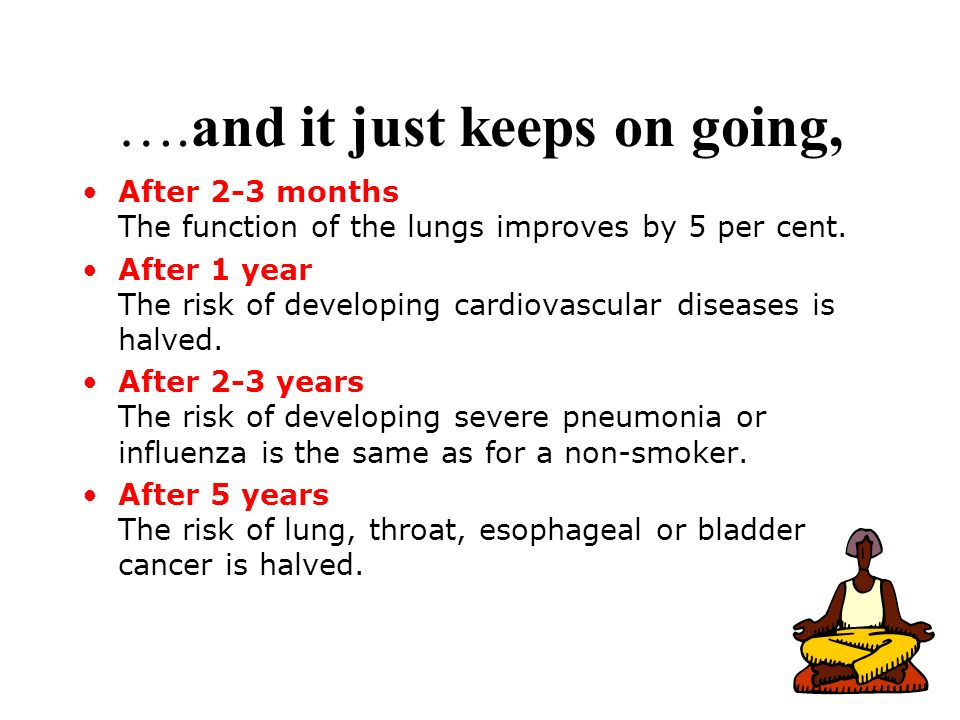 ….and it just keeps on going, After 2-3 months The function of the lungs improves by 5 per cent.
