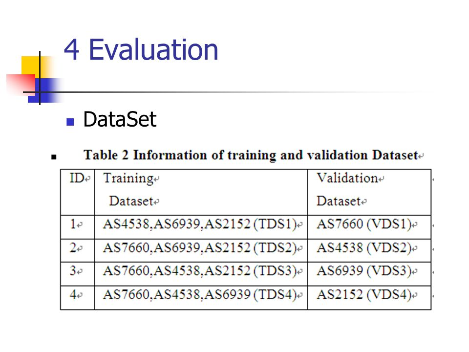 4 Evaluation DataSet