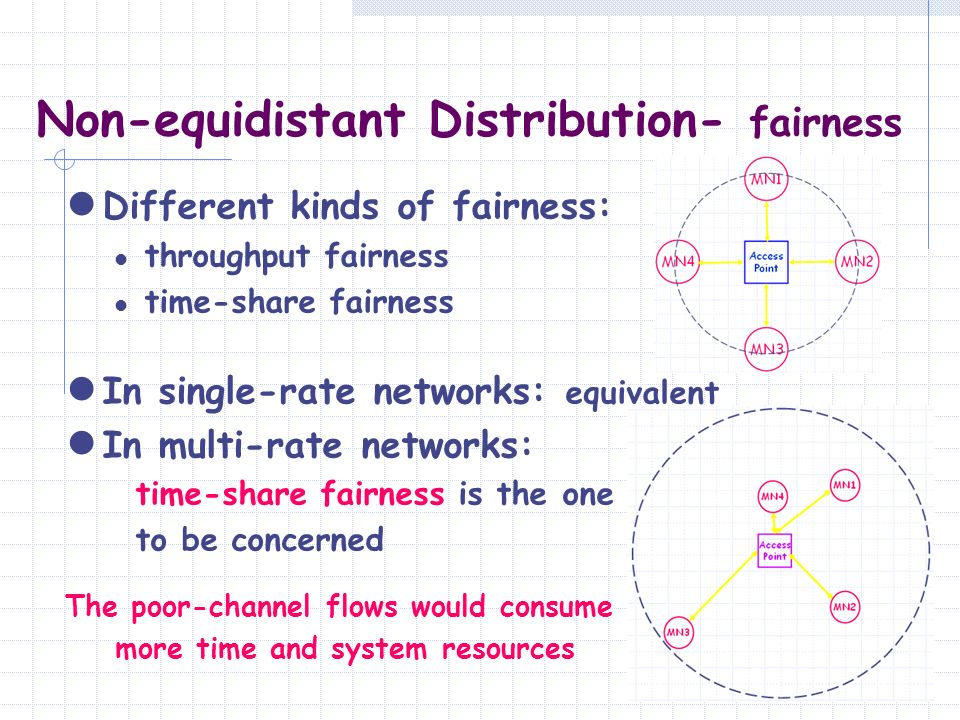 Non-equidistant Distribution- fairness The poor-channel flows would consume more time and system resources Different kinds of fairness: throughput fai