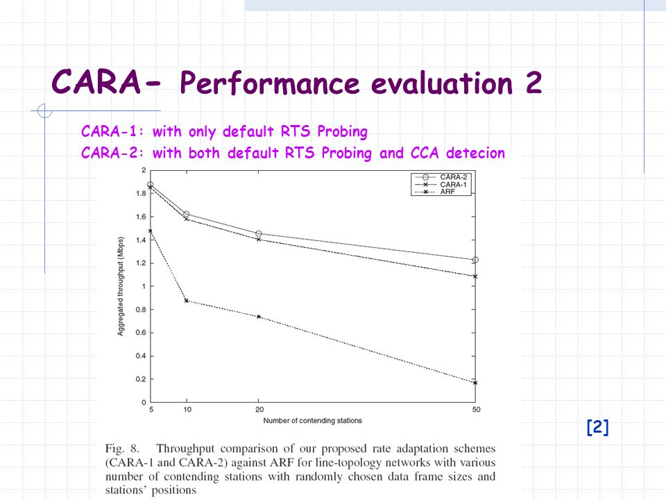 CARA - Performance evaluation 2 [2] CARA-1: with only default RTS Probing CARA-2: with both default RTS Probing and CCA detecion